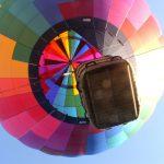 Loty widokowe – Twoje ulubione miejsca z lotu ptaka